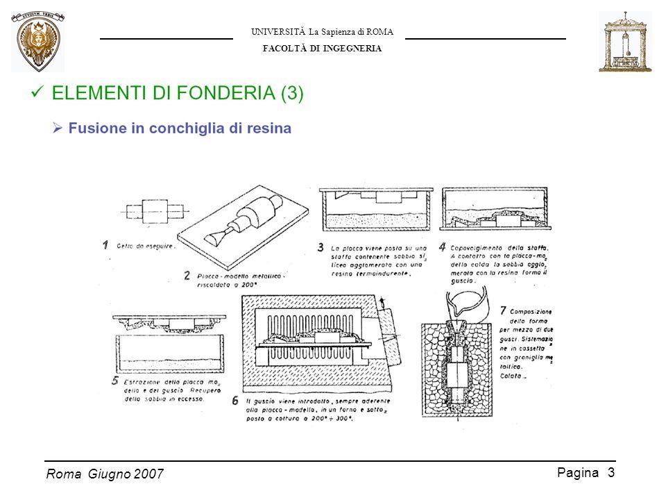 Roma Giugno 2007 UNIVERSITĂ La Sapienza di ROMA FACOLTĂ DI INGEGNERIA Pagina 84 IL CICLO DI LAVORAZIONE Scelta dei processi e della sequenza delle fasi