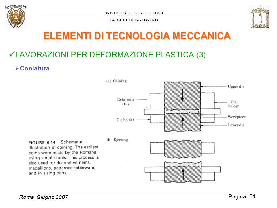 Roma Giugno 2007 UNIVERSITĂ La Sapienza di ROMA FACOLTĂ DI INGEGNERIA Pagina 31