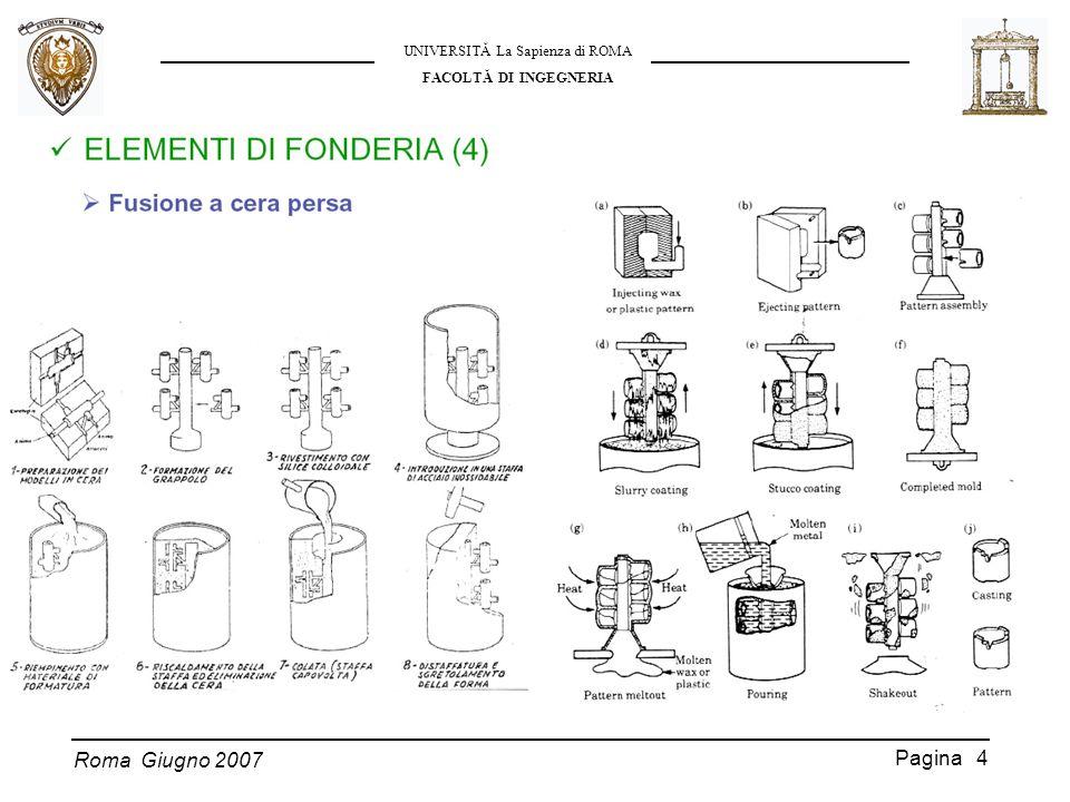 Roma Giugno 2007 UNIVERSITĂ La Sapienza di ROMA FACOLTĂ DI INGEGNERIA Pagina 75 Frese cnc con 5 assi per realizzare pezzi complessi