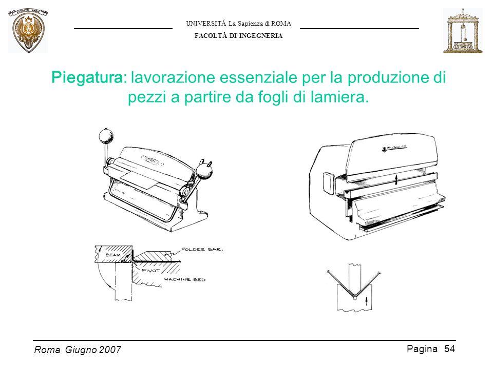 Roma Giugno 2007 UNIVERSITĂ La Sapienza di ROMA FACOLTĂ DI INGEGNERIA Pagina 54 Piegatura: lavorazione essenziale per la produzione di pezzi a partire