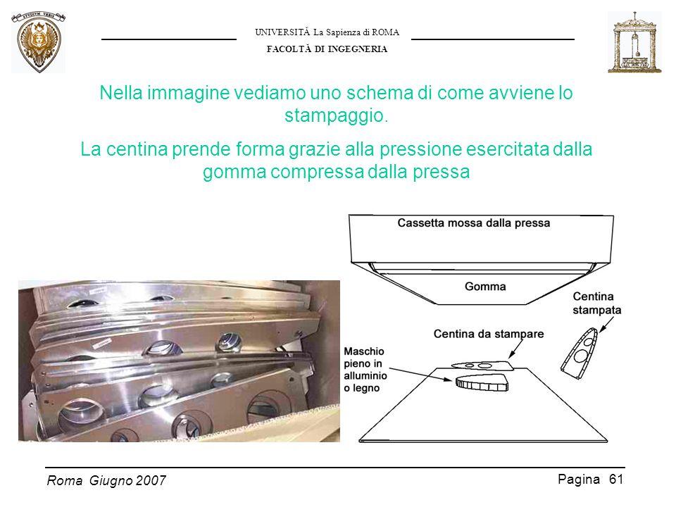 Roma Giugno 2007 UNIVERSITĂ La Sapienza di ROMA FACOLTĂ DI INGEGNERIA Pagina 61 Nella immagine vediamo uno schema di come avviene lo stampaggio. La ce