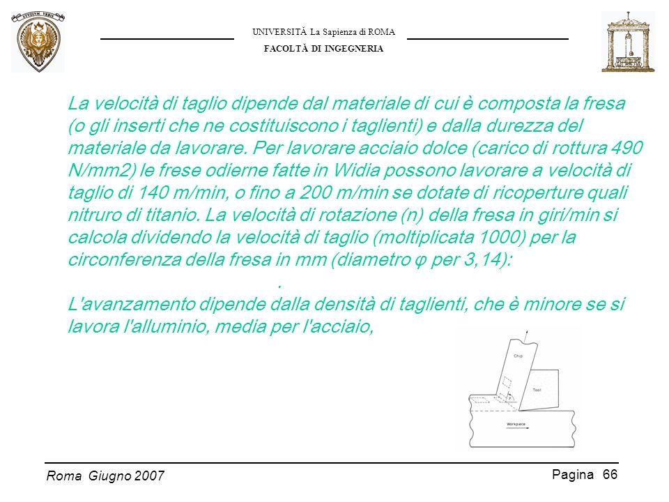 Roma Giugno 2007 UNIVERSITĂ La Sapienza di ROMA FACOLTĂ DI INGEGNERIA Pagina 66 La velocità di taglio dipende dal materiale di cui è composta la fresa