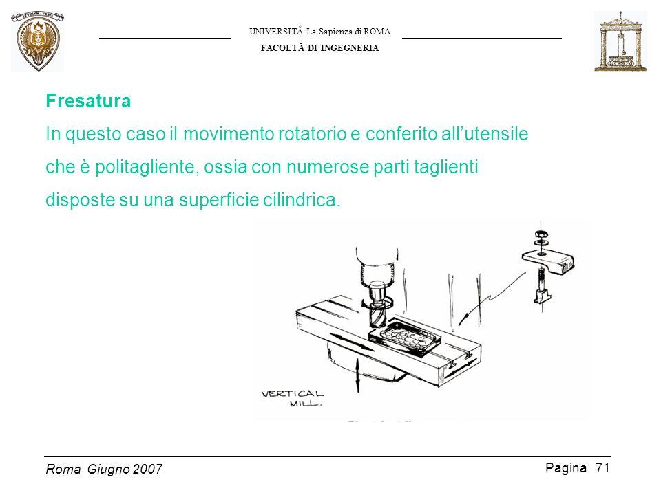 Roma Giugno 2007 UNIVERSITĂ La Sapienza di ROMA FACOLTĂ DI INGEGNERIA Pagina 71 Fresatura In questo caso il movimento rotatorio e conferito allutensil