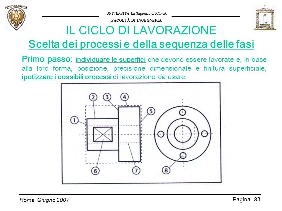 Roma Giugno 2007 UNIVERSITĂ La Sapienza di ROMA FACOLTĂ DI INGEGNERIA Pagina 83 IL CICLO DI LAVORAZIONE Scelta dei processi e della sequenza delle fas
