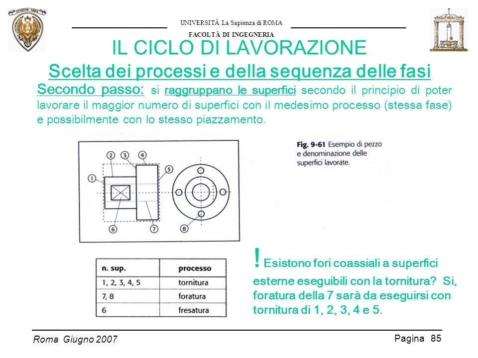 Roma Giugno 2007 UNIVERSITĂ La Sapienza di ROMA FACOLTĂ DI INGEGNERIA Pagina 85 IL CICLO DI LAVORAZIONE Scelta dei processi e della sequenza delle fas