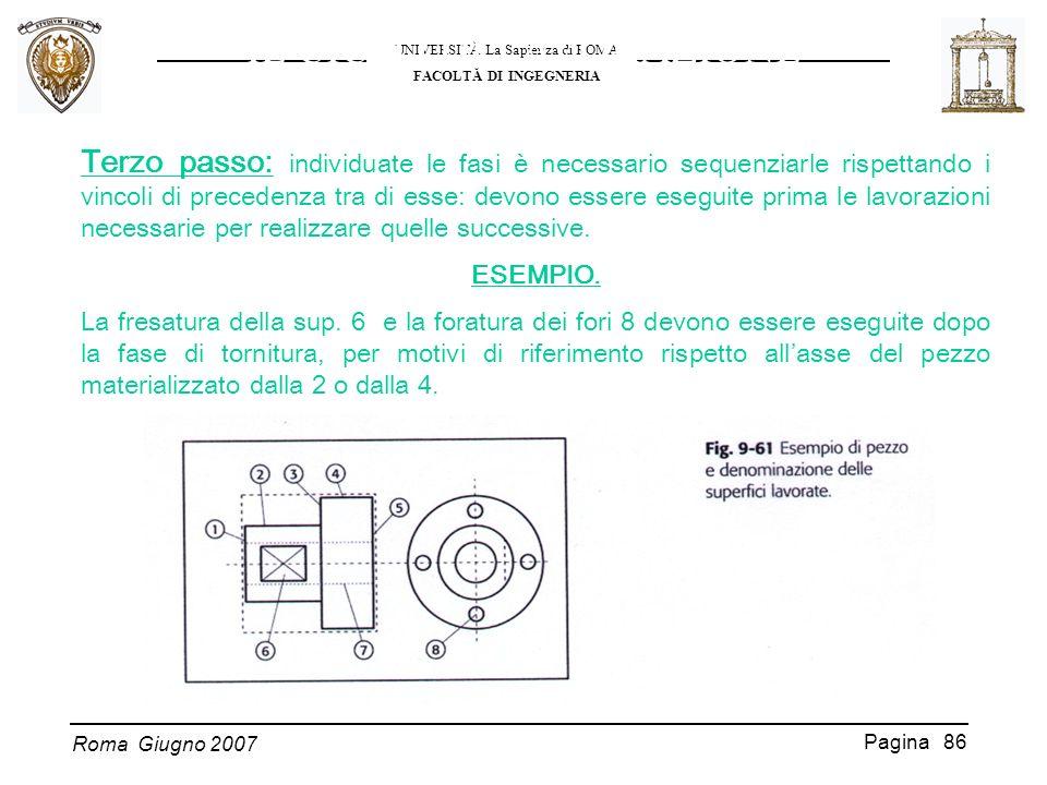 Roma Giugno 2007 UNIVERSITĂ La Sapienza di ROMA FACOLTĂ DI INGEGNERIA Pagina 86 IL CICLO DI LAVORAZIONE Scelta dei processi e della sequenza delle fas