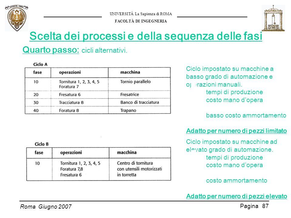 Roma Giugno 2007 UNIVERSITĂ La Sapienza di ROMA FACOLTĂ DI INGEGNERIA Pagina 87 Scelta dei processi e della sequenza delle fasi Quarto passo: cicli al