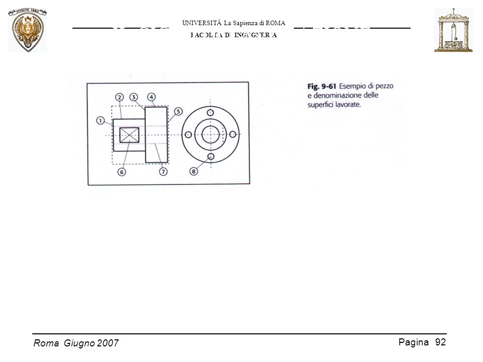 Roma Giugno 2007 UNIVERSITĂ La Sapienza di ROMA FACOLTĂ DI INGEGNERIA Pagina 92 IL CICLO DI LAVORAZIONE Raggruppamento delle operazioni in sottofasi F