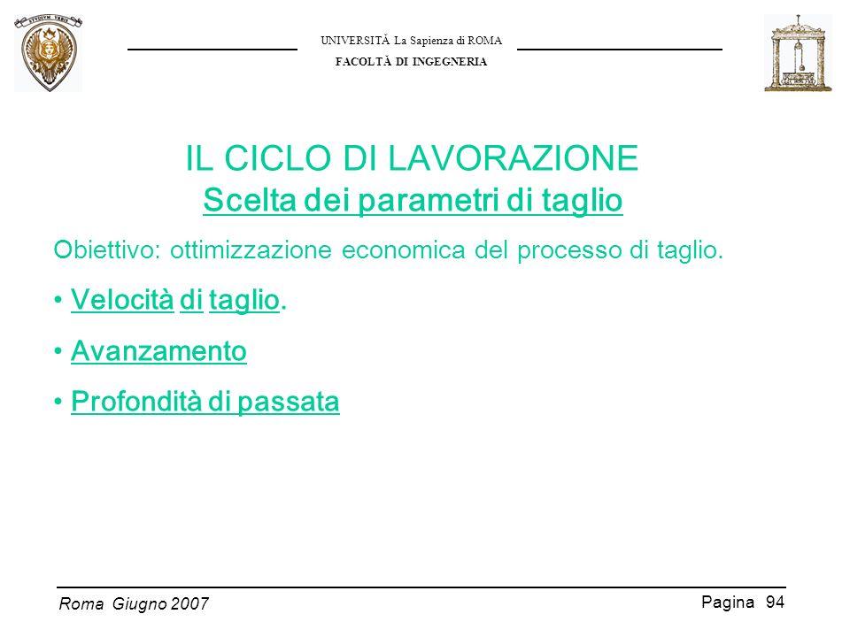Roma Giugno 2007 UNIVERSITĂ La Sapienza di ROMA FACOLTĂ DI INGEGNERIA Pagina 94 Obiettivo: ottimizzazione economica del processo di taglio. Velocità d