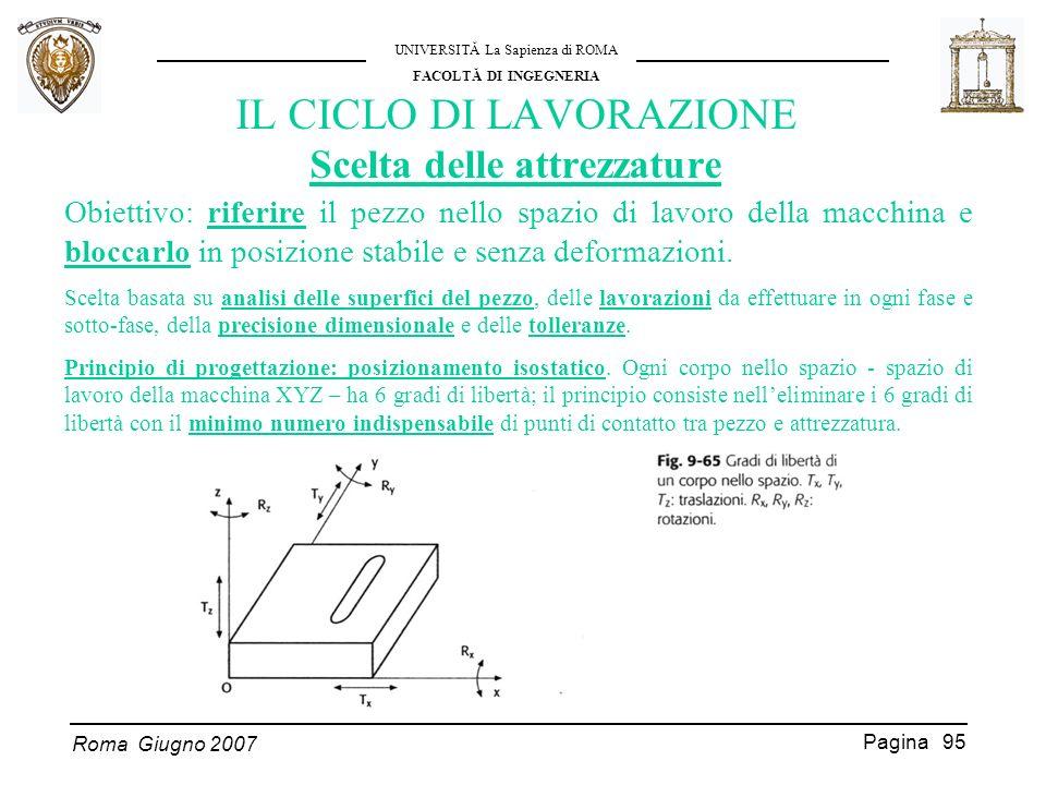 Roma Giugno 2007 UNIVERSITĂ La Sapienza di ROMA FACOLTĂ DI INGEGNERIA Pagina 95 IL CICLO DI LAVORAZIONE Scelta delle attrezzature Obiettivo: riferire