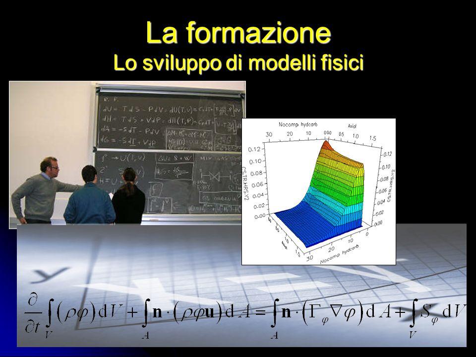 La formazione Lo sviluppo di modelli fisici