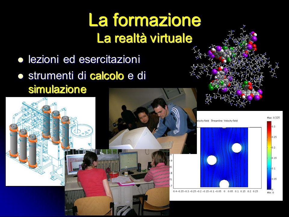 La formazione La realtà virtuale lezioni ed esercitazioni lezioni ed esercitazioni strumenti di calcolo e di simulazione strumenti di calcolo e di sim