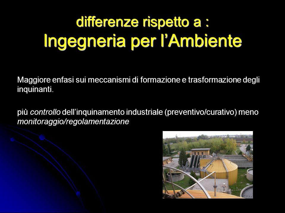 differenze rispetto a : Ingegneria per lAmbiente Maggiore enfasi sui meccanismi di formazione e trasformazione degli inquinanti. più controllo dellinq