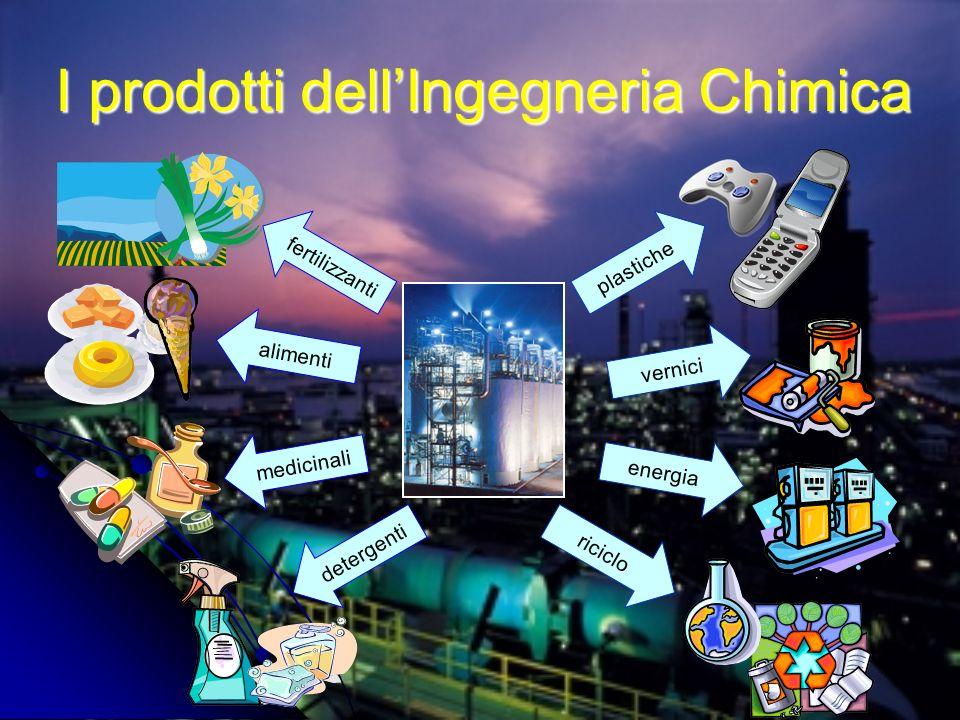 I prodotti dellIngegneria Chimica energia plastiche vernici fertilizzanti alimenti medicinali detergenti riciclo