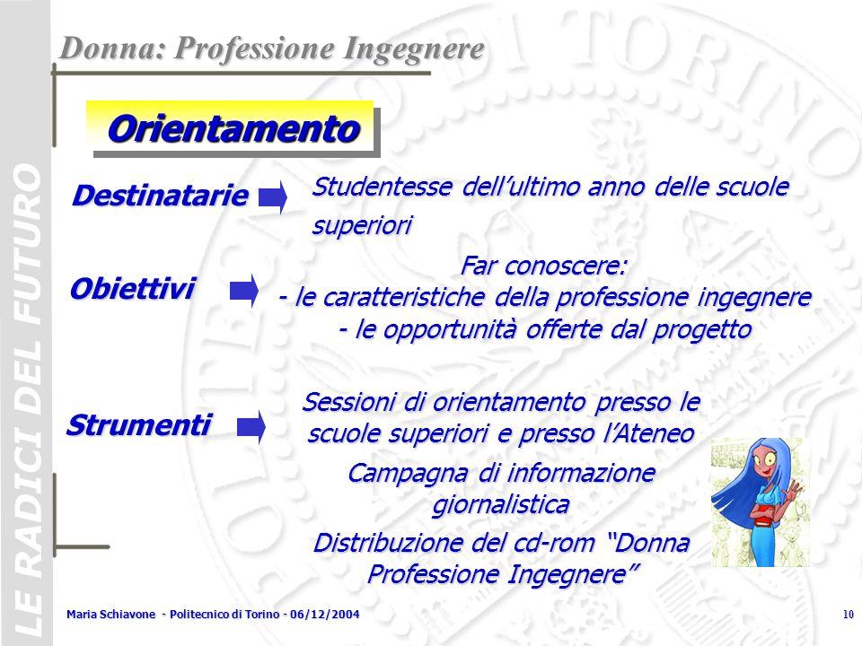 LE RADICI DEL FUTURO Maria Schiavone - Politecnico di Torino - 06/12/200410 OrientamentoOrientamento Donna: Professione Ingegnere Studentesse dellulti