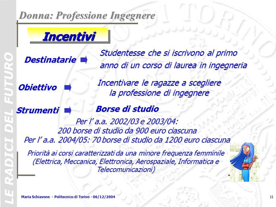 LE RADICI DEL FUTURO Maria Schiavone - Politecnico di Torino - 06/12/200411 IncentiviIncentivi Donna: Professione Ingegnere Studentesse che si iscrivo