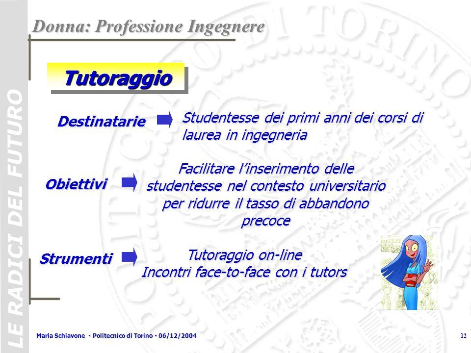 LE RADICI DEL FUTURO Maria Schiavone - Politecnico di Torino - 06/12/200412 TutoraggioTutoraggio Donna: Professione Ingegnere Studentesse dei primi an