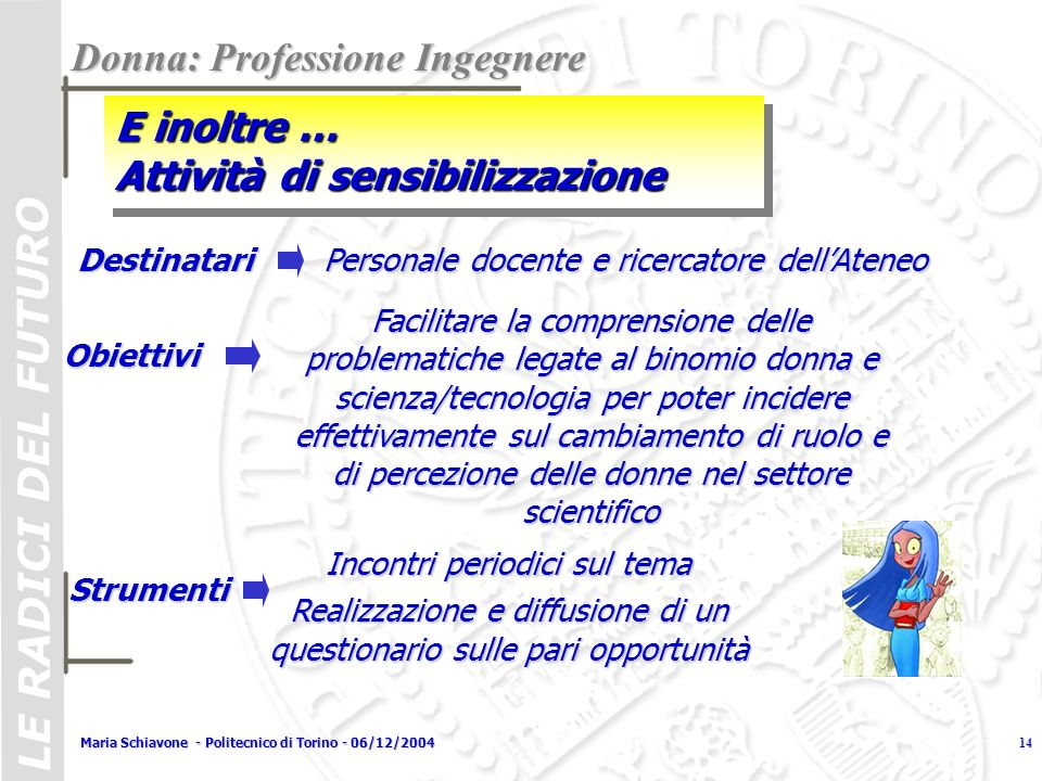 LE RADICI DEL FUTURO Maria Schiavone - Politecnico di Torino - 06/12/200414 E inoltre … Attività di sensibilizzazione Donna: Professione Ingegnere Per