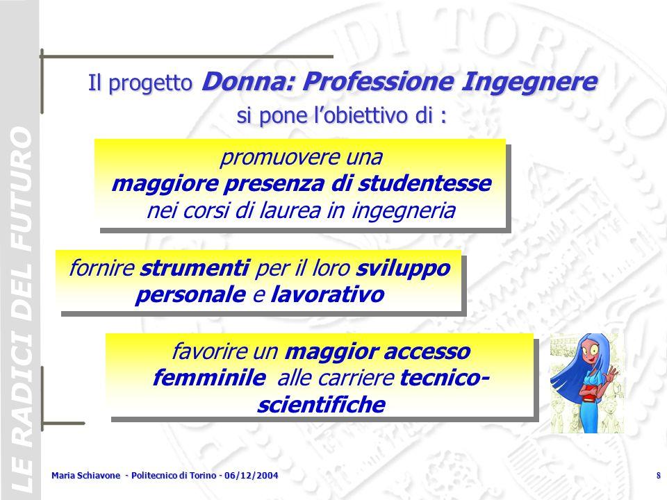 LE RADICI DEL FUTURO Maria Schiavone - Politecnico di Torino - 06/12/20048 Il progetto Donna: Professione Ingegnere si pone lobiettivo di : promuovere