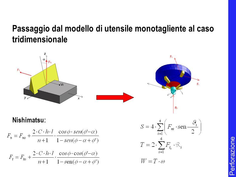 Passaggio dal modello di utensile monotagliente al caso tridimensionale Nishimatsu: