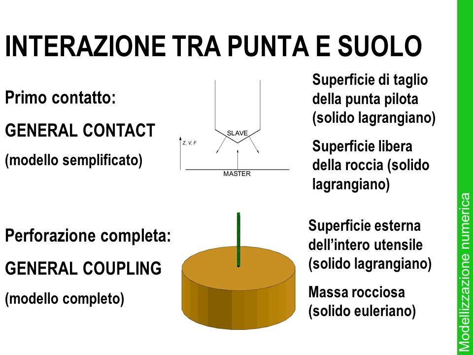 INTERAZIONE TRA PUNTA E SUOLO Primo contatto: GENERAL CONTACT (modello semplificato) Perforazione completa: GENERAL COUPLING (modello completo) Superficie di taglio della punta pilota (solido lagrangiano) Superficie libera della roccia (solido lagrangiano) Superficie esterna dellintero utensile (solido lagrangiano) Massa rocciosa (solido euleriano)
