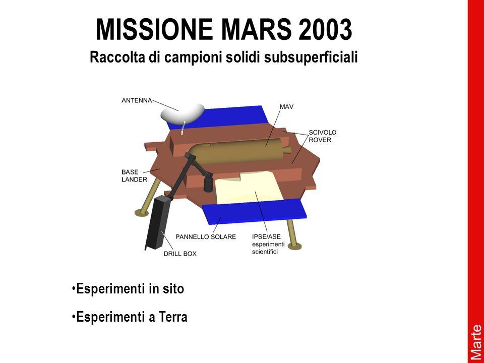 MISSIONE MARS 2003 Raccolta di campioni solidi subsuperficiali Esperimenti in sito Esperimenti a Terra
