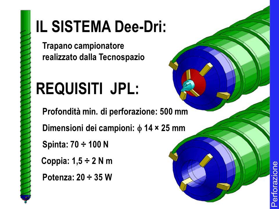 MODELLO DELLA PUNTA Corretto comportamento deformativo Rispetto della geometria nelle zone critiche di contatto con la roccia (es.