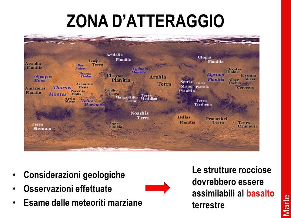 ZONA DATTERAGGIO Considerazioni geologiche Osservazioni effettuate Esame delle meteoriti marziane Le strutture rocciose dovrebbero essere assimilabili al basalto terrestre