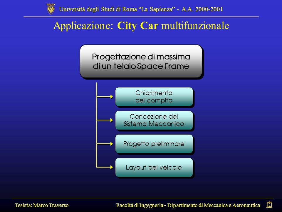 Applicazione: City Car multifunzionale Tesista: Marco Traverso Facoltà di Ingegneria - Dipartimento di Meccanica e Aeronautica Università degli Studi