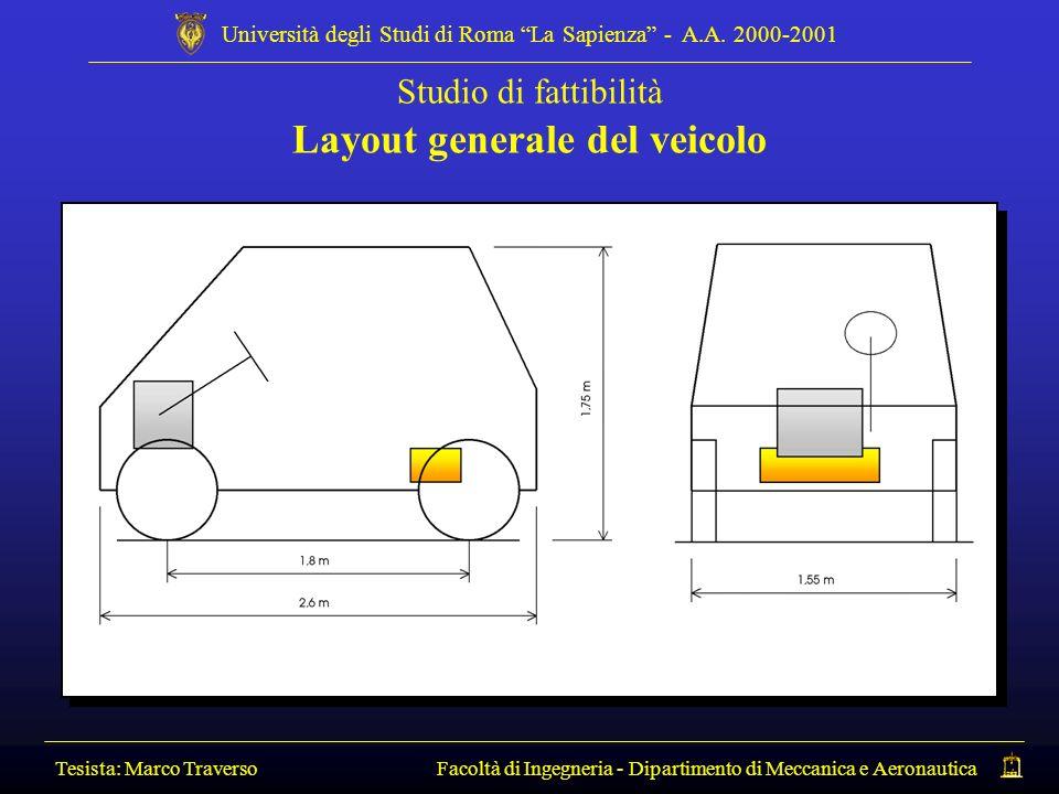 Tesista: Marco Traverso Facoltà di Ingegneria - Dipartimento di Meccanica e Aeronautica Università degli Studi di Roma La Sapienza - A.A. 2000-2001 St