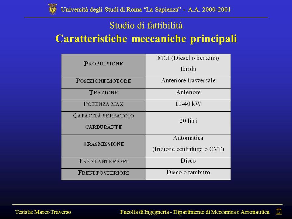 Studio di fattibilità Tesista: Marco Traverso Facoltà di Ingegneria - Dipartimento di Meccanica e Aeronautica Università degli Studi di Roma La Sapien