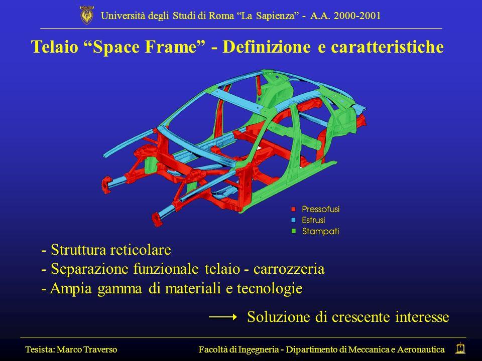 Telaio Space Frame - Definizione e caratteristiche Tesista: Marco Traverso Facoltà di Ingegneria - Dipartimento di Meccanica e Aeronautica - Struttura