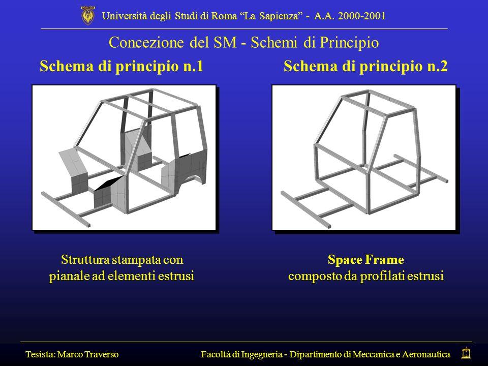 Tesista: Marco Traverso Facoltà di Ingegneria - Dipartimento di Meccanica e Aeronautica Università degli Studi di Roma La Sapienza - A.A. 2000-2001 Co