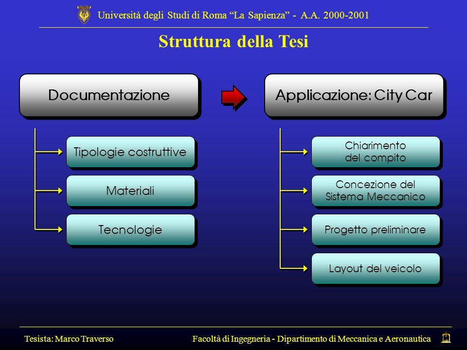 Struttura della Tesi Tesista: Marco Traverso Facoltà di Ingegneria - Dipartimento di Meccanica e Aeronautica Università degli Studi di Roma La Sapienz