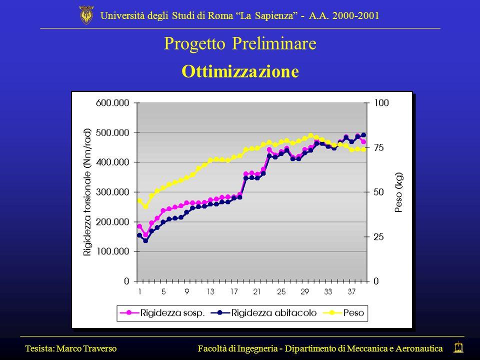 Tesista: Marco Traverso Facoltà di Ingegneria - Dipartimento di Meccanica e Aeronautica Università degli Studi di Roma La Sapienza - A.A. 2000-2001 Pr