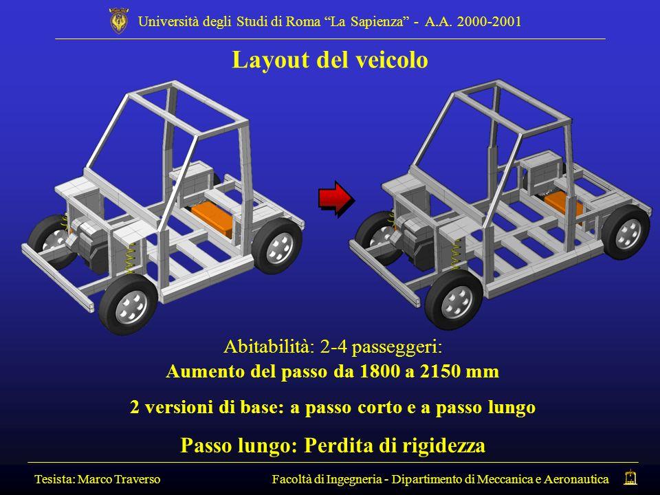 Tesista: Marco Traverso Facoltà di Ingegneria - Dipartimento di Meccanica e Aeronautica Università degli Studi di Roma La Sapienza - A.A. 2000-2001 La