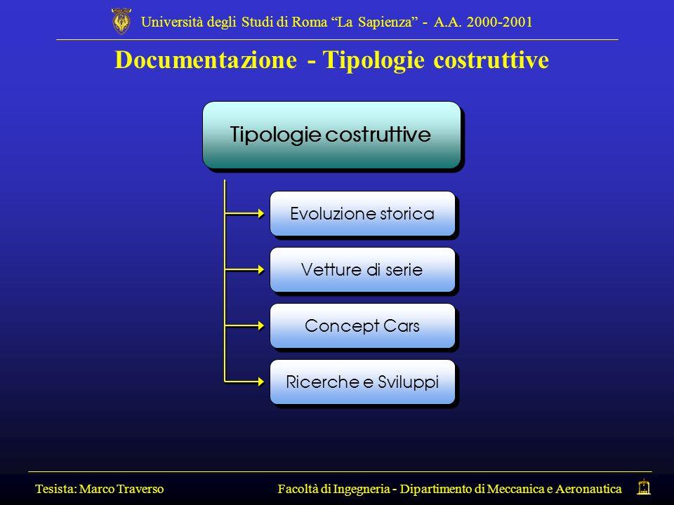 Documentazione - Tipologie costruttive Tesista: Marco Traverso Facoltà di Ingegneria - Dipartimento di Meccanica e Aeronautica Università degli Studi