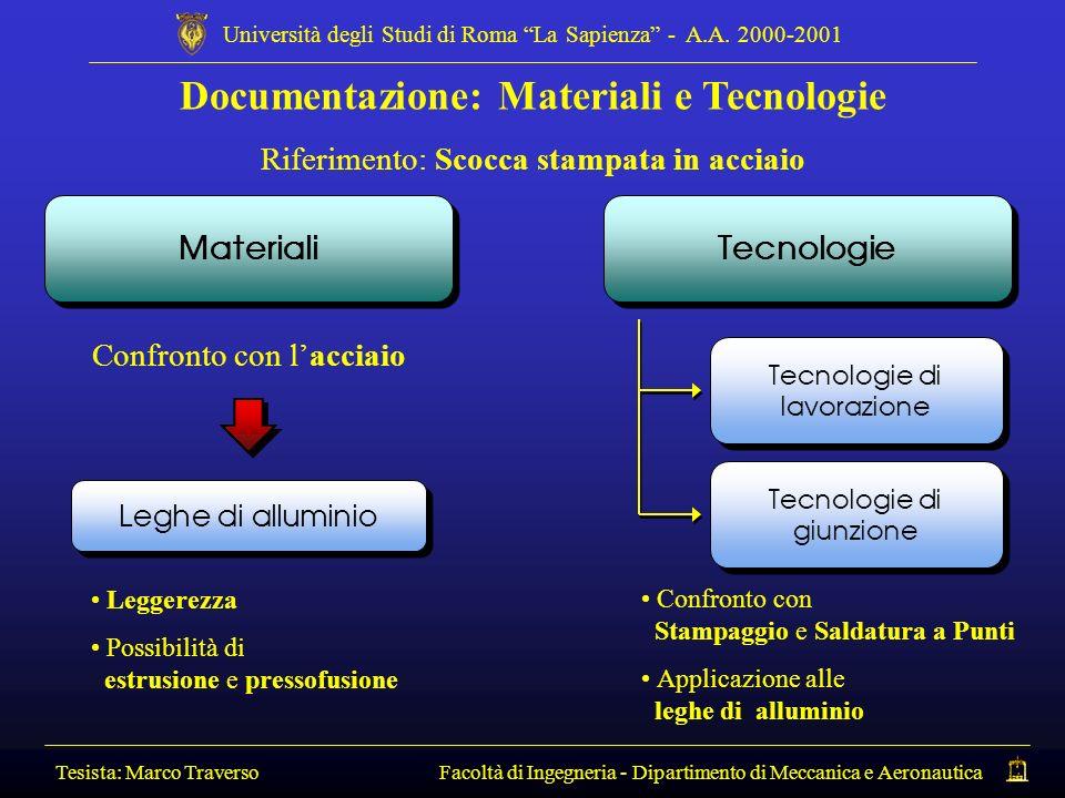 Documentazione: Materiali e Tecnologie Tesista: Marco Traverso Facoltà di Ingegneria - Dipartimento di Meccanica e Aeronautica Università degli Studi