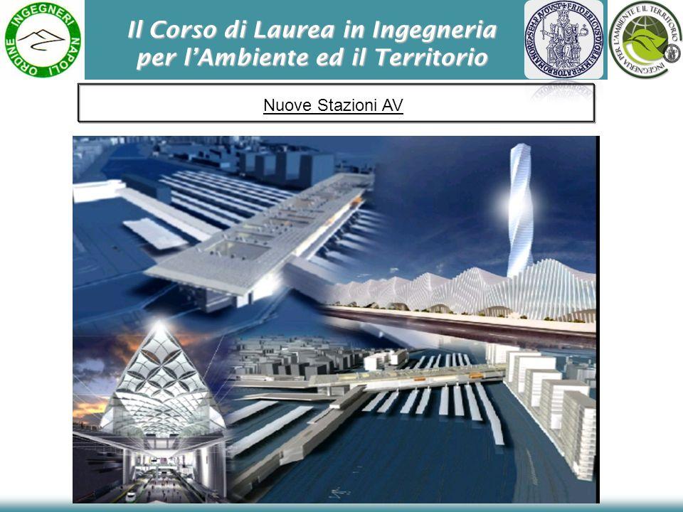 Il Corso di Laurea in Ingegneria per lAmbiente ed il Territorio Nuove Stazioni AV