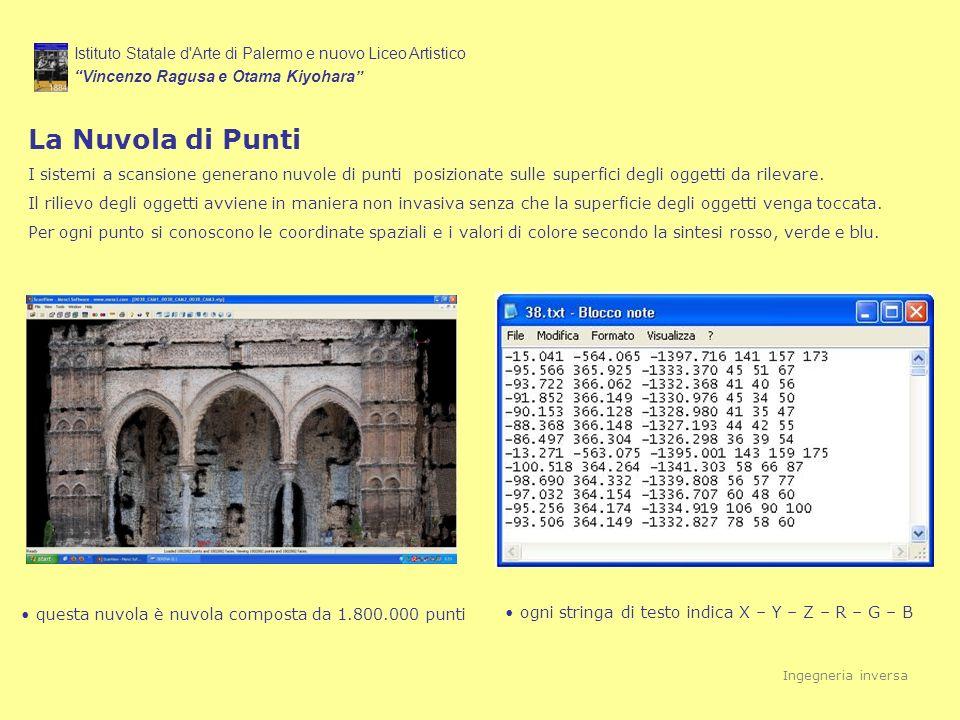 Istituto Statale d'Arte di Palermo e nuovo Liceo Artistico Vincenzo Ragusa e Otama Kiyohara questa nuvola è nuvola composta da 1.800.000 punti Ingegne
