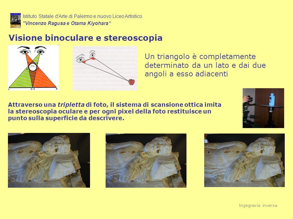 Un triangolo è completamente determinato da un lato e dai due angoli a esso adiacenti Visione binoculare e stereoscopia Istituto Statale d'Arte di Pal