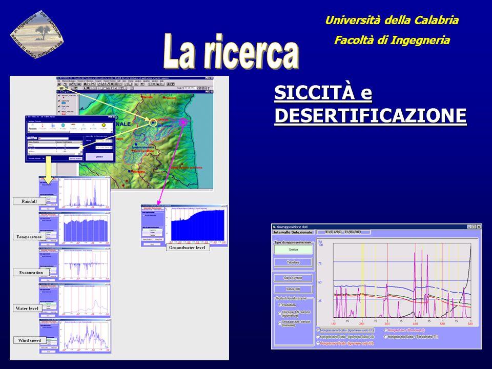 SICCITÀ e DESERTIFICAZIONE Università della Calabria Facoltà di Ingegneria