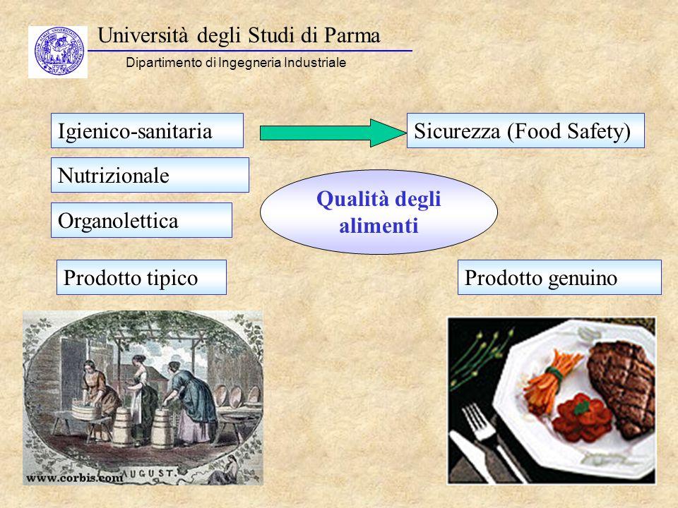Università degli Studi di Parma Dipartimento di Ingegneria Industriale Qualità degli alimenti Igienico-sanitaria Nutrizionale Organolettica Sicurezza