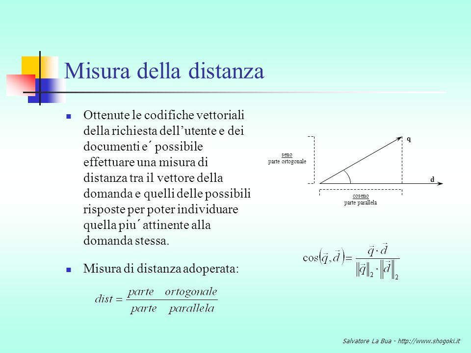 Salvatore La Bua - http://www.shogoki.it Misura della distanza Ottenute le codifiche vettoriali della richiesta dellutente e dei documenti e´ possibil