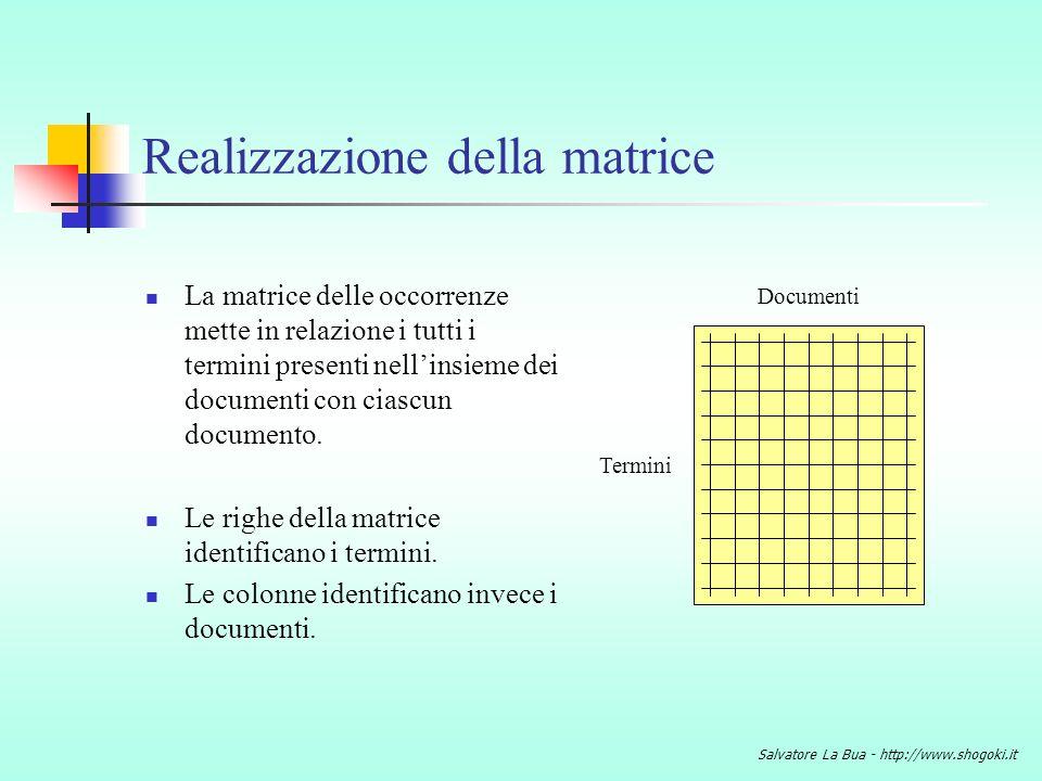 Salvatore La Bua - http://www.shogoki.it Realizzazione della matrice Il valore dellelemento a ij della matrice e´ caratterizzato dal numero di occorrenza del termine i nel documento j.