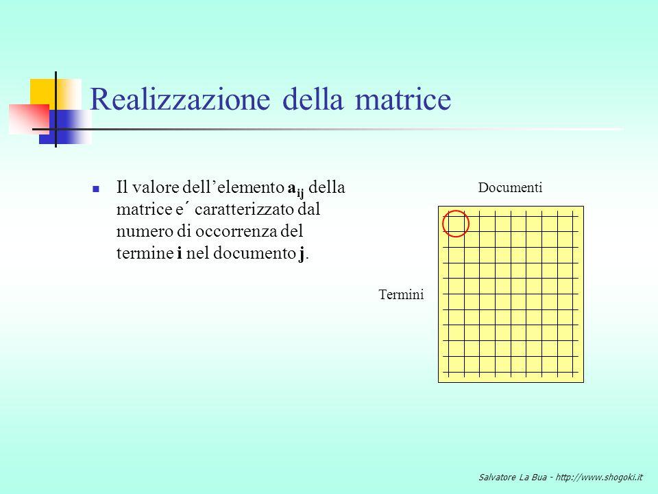 Salvatore La Bua - http://www.shogoki.it Decomposizione ai valori singolari La matrice di partenza puo´ essere scomposta in tre matrici, secondo la relazione seguente: AU V La matrice U conterra´ le codifiche vettoriali dei termini.