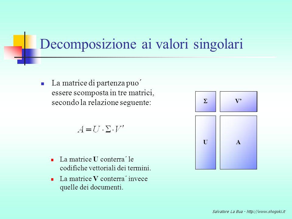 Salvatore La Bua - http://www.shogoki.it Decomposizione ai valori singolari E´ possibile scegliere la dimensione del troncamento in funzione dei valori singolari contenuti nella matrice diagonale : In questo caso e´ stato effettuato un troncamento a dimensione k pari a 100.
