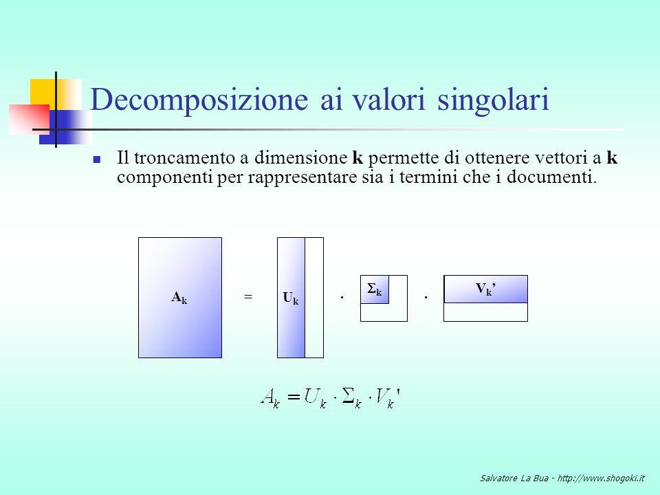 Salvatore La Bua - http://www.shogoki.it Codifica vettoriale Un risultato immediato della scomposizione e´ la disponibilita´ delle codifiche vettoriali dei documenti, contenute nelle righe della matrice V k.