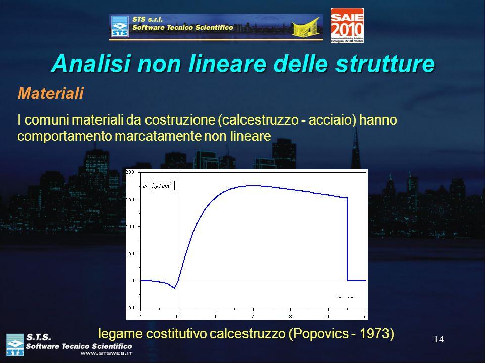 14 Analisi non lineare delle strutture Materiali I comuni materiali da costruzione (calcestruzzo - acciaio) hanno comportamento marcatamente non linea