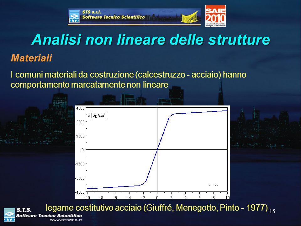 15 Analisi non lineare delle strutture Materiali I comuni materiali da costruzione (calcestruzzo - acciaio) hanno comportamento marcatamente non linea